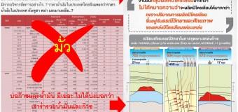 หยุดมโนวาทกรรมราคาน้ำมันไทยเท่ามาเลเซีย