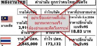 ทำไมคนไทยใช้น้ำมันแพง..ทำไมมาเลเซียราคาน้ำมันถูกกว่าบ้านเรา?