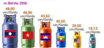 ขึ้นราคา lpg ประเทศเพื่อนบ้านขายก๊าซ LPG ราคา ถังละเท่าไหร่? ใครรู้บ้าง?