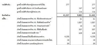 ทำไมประเทศไทยต้องเก็บเงินเข้ากองทุนน้ำมัน