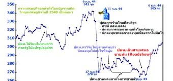 การขายหุ้น IPO ปตท. 2544 กับ 3 คำถามที่สังคมสงสัย