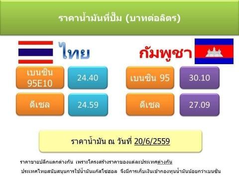 เปรียบเทียบราคาน้ำมันระหว่างไทยกับกัมพูชา