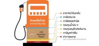 ทำไมราคาน้ำมันไทยถึงแพงกับปัจจัยที่ทำให้น้ำมันแพง